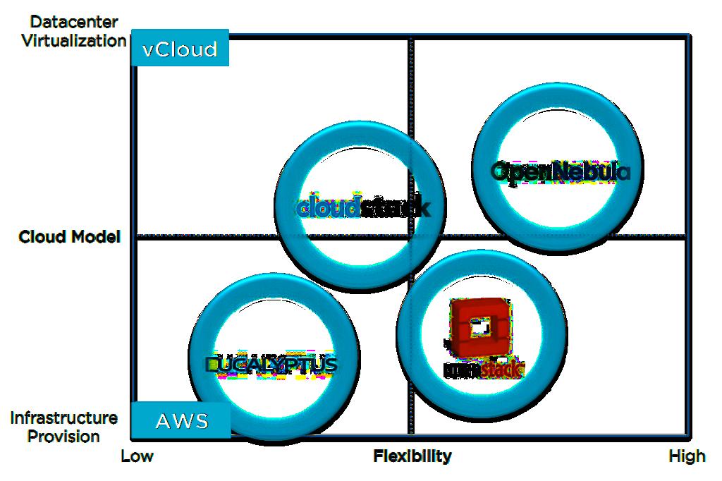 CMP_Quadrant1
